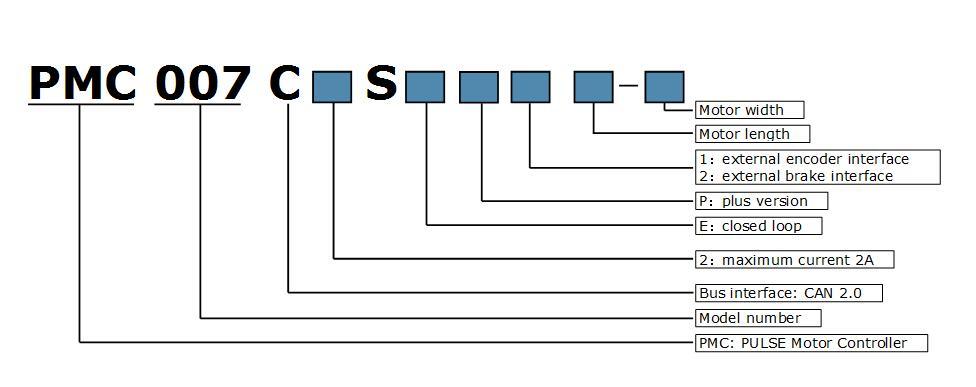 PMC007选型指南