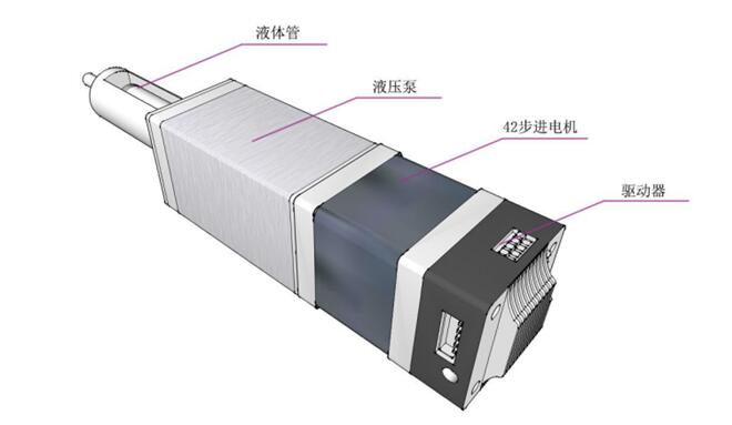 步进电机驱动器应用:柱塞泵集成控制方案