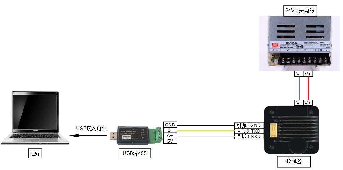 总线步进电机驱动器开发调试接线