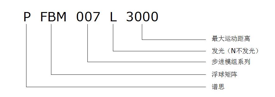 浮球矩阵选型指南