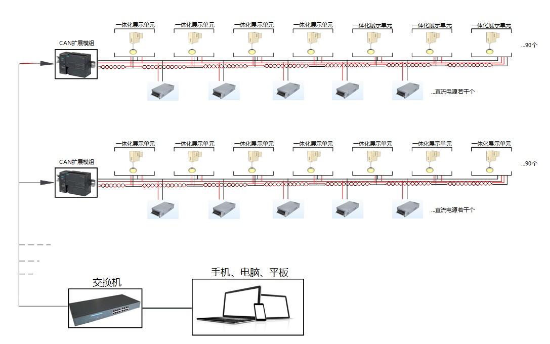 一体化步进电机浮球矩阵应用电气安装