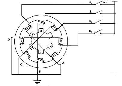 图1 四相步进电机步进示意图