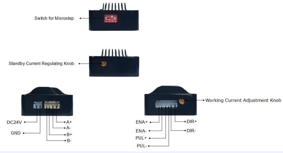 PMD006P2驱动器实物及各端口描述