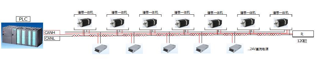 CAN总线一体化步进电机组网接线