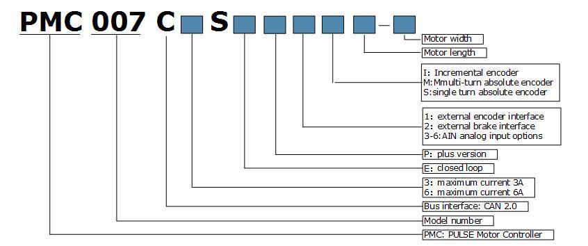 42绝对值闭环一体化步进电机选型指南