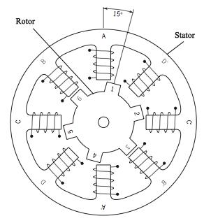 步进电机内部结构