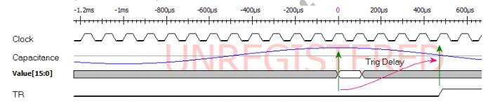 PCS0902频率限制