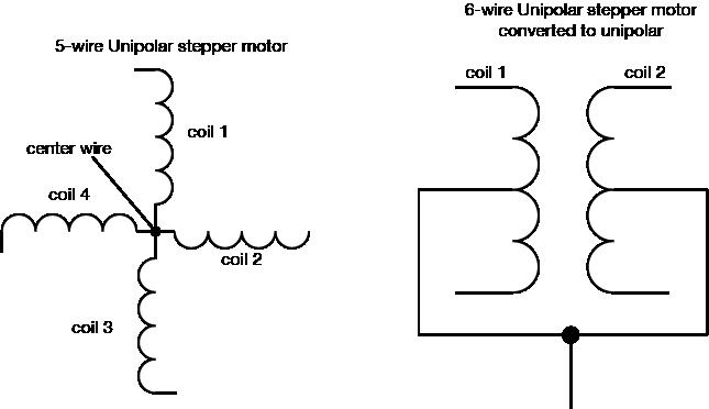 图1.单极步进电机的接线,两个线圈的中心线在单极步进器中绑在一起