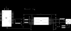 图9.双极步进电机连接到H桥和Arduino双线版本的示意图