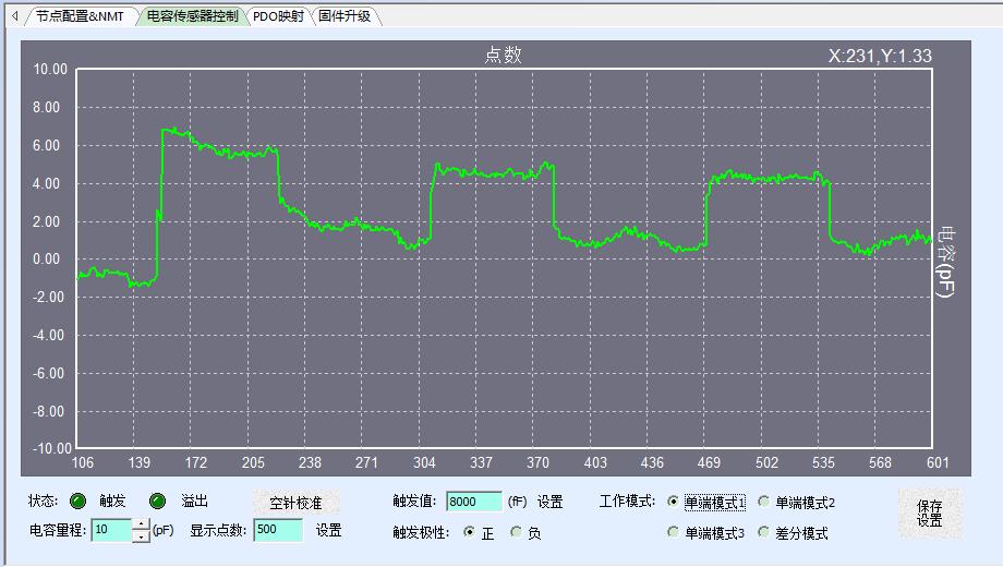 电容式液位传感器检测波形