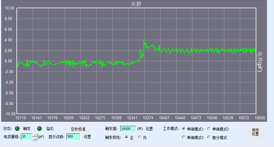 电容式液位传感器检测波形图
